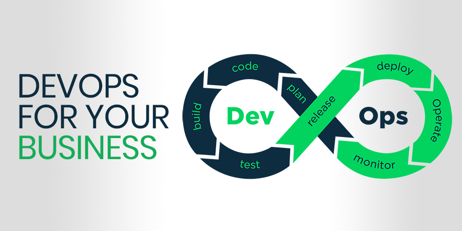 DevOps for Your Business