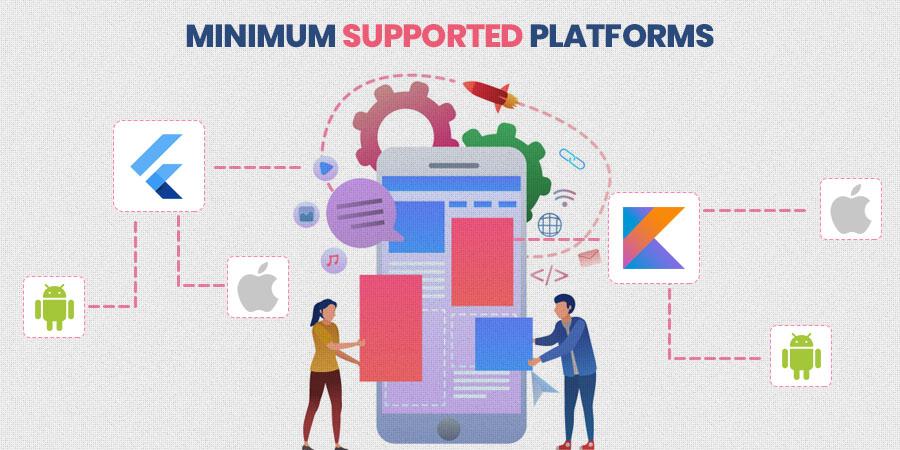 Minimum Supported Platforms